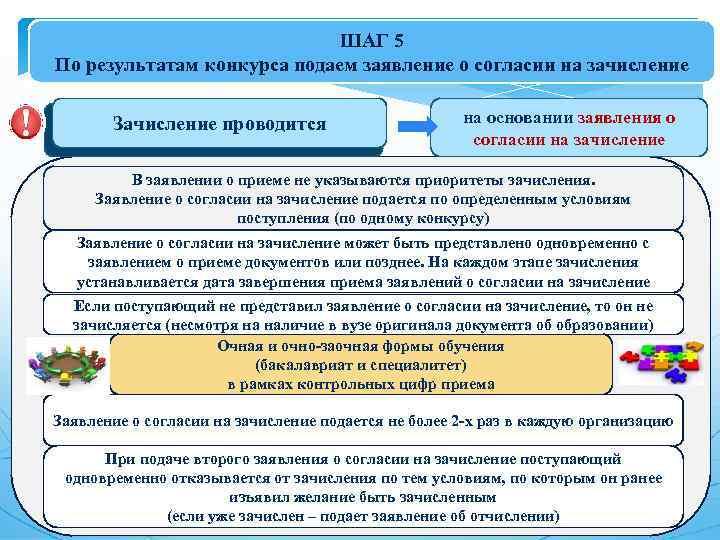 ШАГ 5 По результатам конкурса подаем заявление о согласии на зачисление Зачисление проводится на