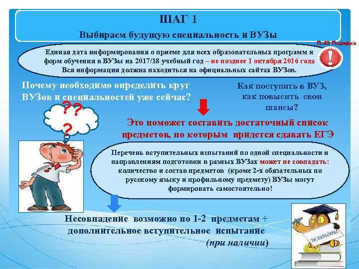 ШАГ 1 Выбираем будущую специальность и ВУЗы П. 49 Порядка Единая дата информирования о