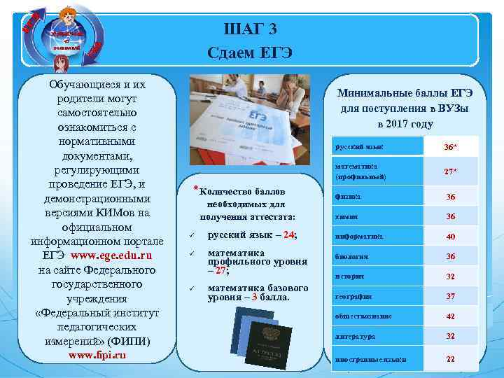 ШАГ 3 Сдаем ЕГЭ Обучающиеся и их родители могут самостоятельно ознакомиться с нормативными документами,