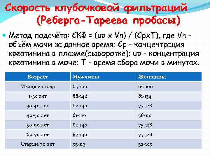 Скорость клубочковой фильтраций (Реберга-Тареева пробасы) Метод подсчёта: СКФ = (up х Vn) / (Срх.