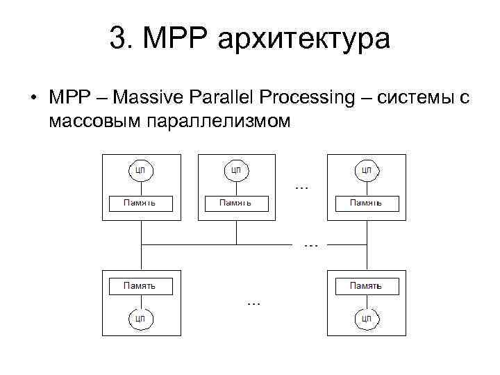 a parallel processing system The parallel language process-ing system includes a parallelizing compiler, libraries, and parallelizing support tools the parallel language processing system sup- ports parallel programming techniques with fea-tures that have not been implemented in conven-tional.