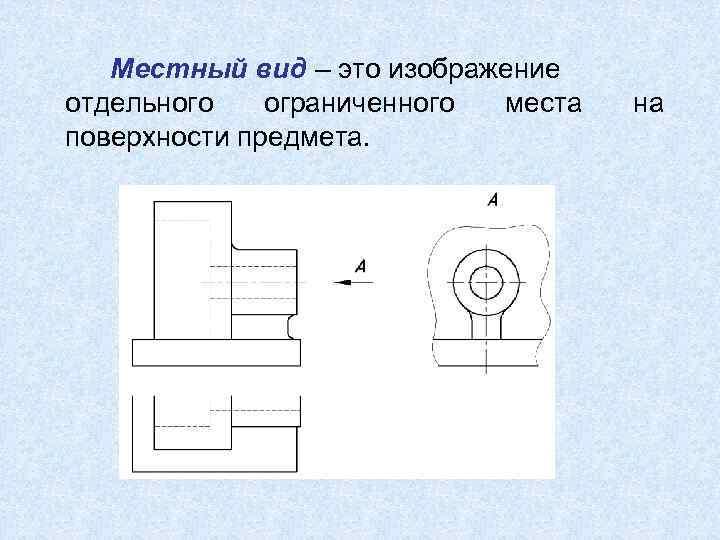 Местный вид – это изображение отдельного ограниченного места поверхности предмета. на