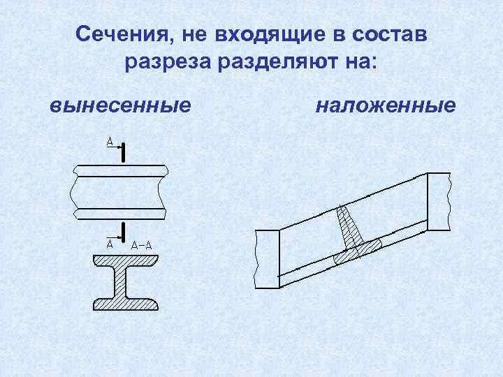 Сечения, не входящие в состав разреза разделяют на: вынесенные наложенные