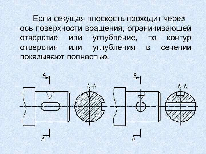Если секущая плоскость проходит через ось поверхности вращения, ограничивающей отверстие или углубление, то контур