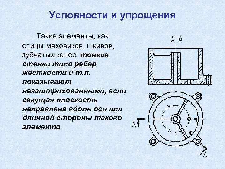 Условности и упрощения Такие элементы, как спицы маховиков, шкивов, зубчатых колес, тонкие стенки типа