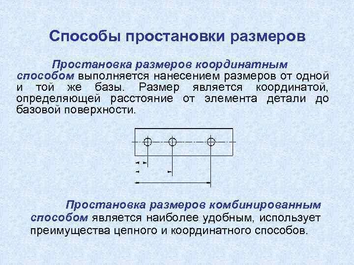 Способы простановки размеров Простановка размеров координатным способом выполняется нанесением размеров от одной и той