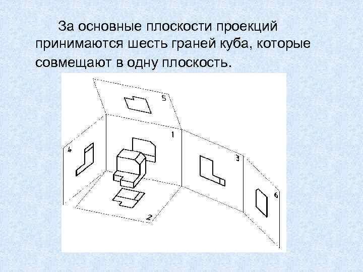 За основные плоскости проекций принимаются шесть граней куба, которые совмещают в одну плоскость.