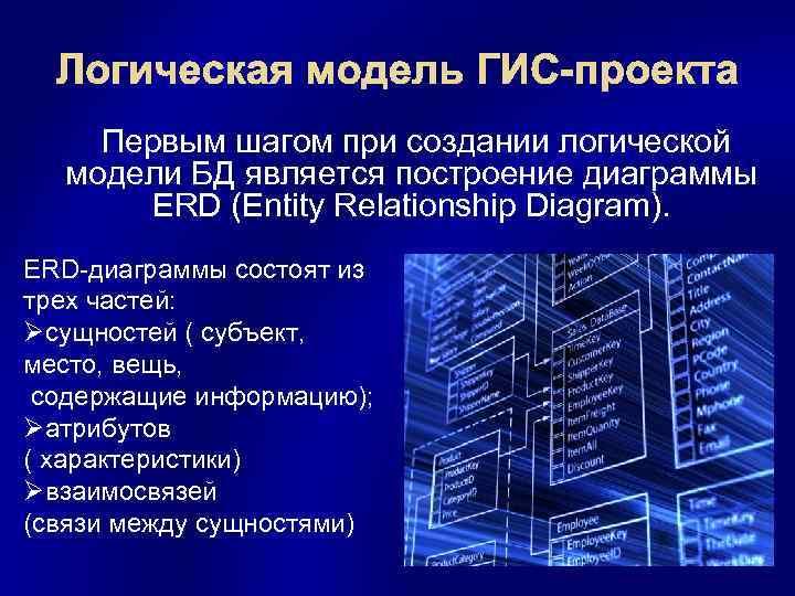 Логическая модель ГИС-проекта Первым шагом при создании логической модели БД является построение диаграммы ERD