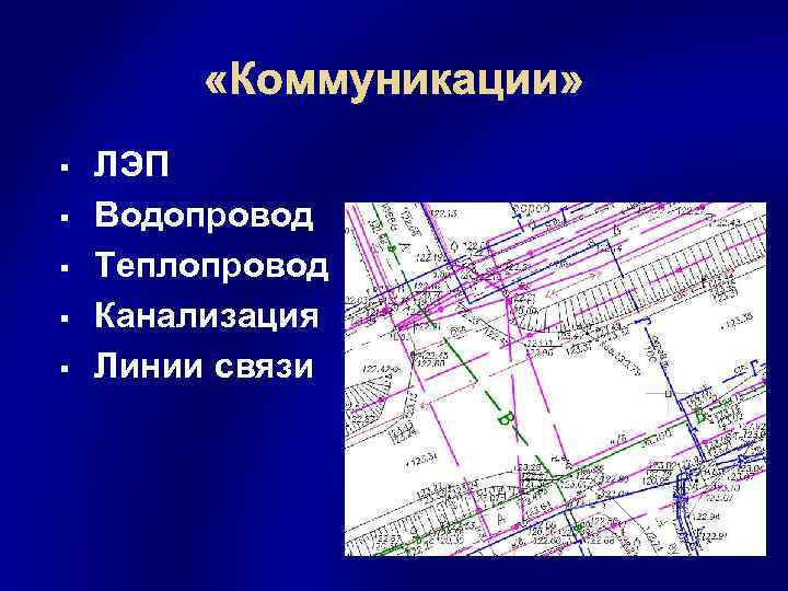 «Коммуникации» § § § ЛЭП Водопровод Теплопровод Канализация Линии связи