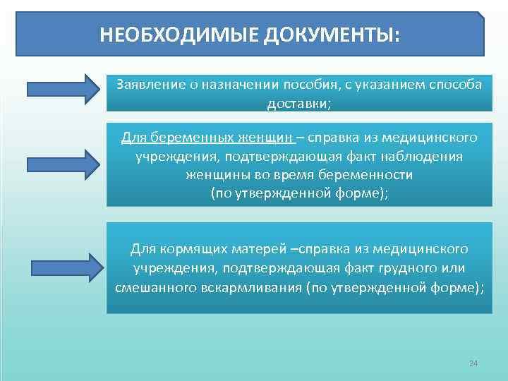НЕОБХОДИМЫЕ ДОКУМЕНТЫ: Заявление о назначении пособия, с указанием способа доставки; Для беременных женщин –