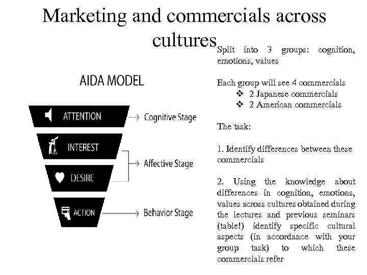 Marketing and commercials across cultures. Split into 3 groups: cognition, emotions, values Each group