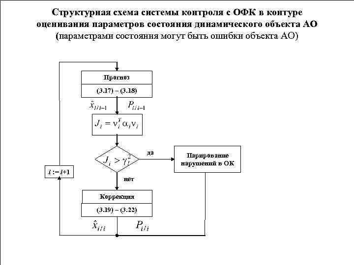 Структурная схема системы контроля с ОФК в контуре оценивания параметров состояния динамического объекта АО