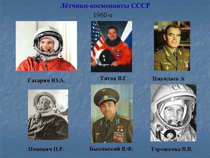 Лётчики-космонавты СССР 1960 -е Гагарин Ю. А. Попович П. Р. Титов В. Г. Быковский
