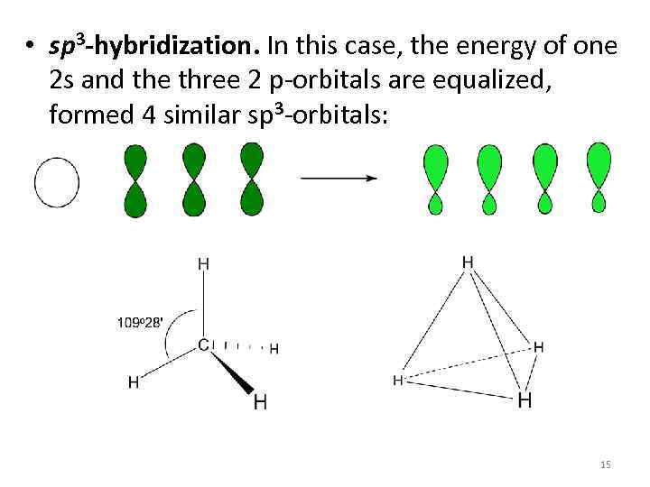 • sp 3 -hybridization. In this case, the energy of one 2 s