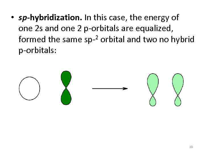 • sp-hybridization. In this case, the energy of one 2 s and one