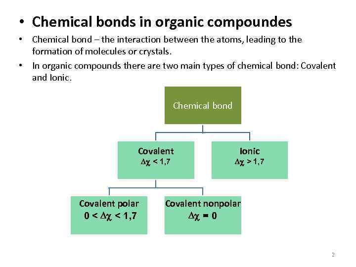 • Chemical bonds in organic compoundes • Chemical bond – the interaction between