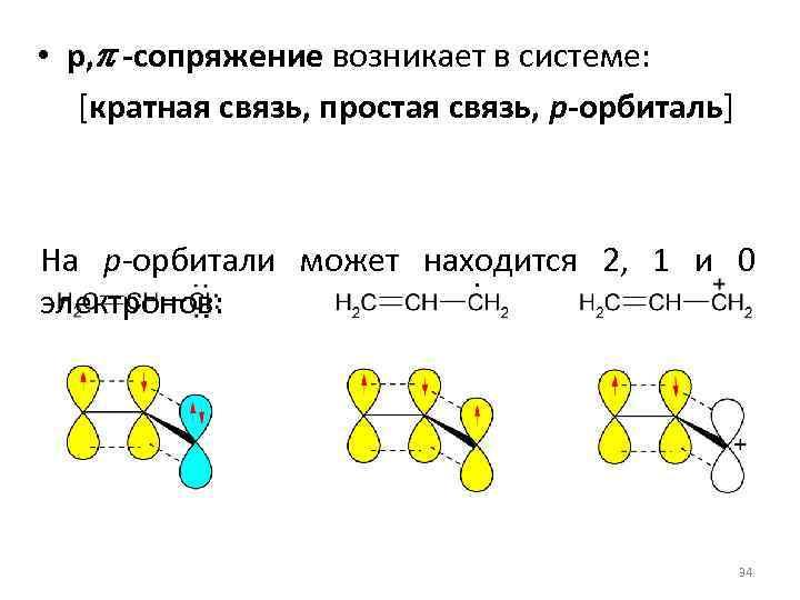 • p, p -сопряжение возникает в системе: [кратная связь, простая связь, p-орбиталь] На