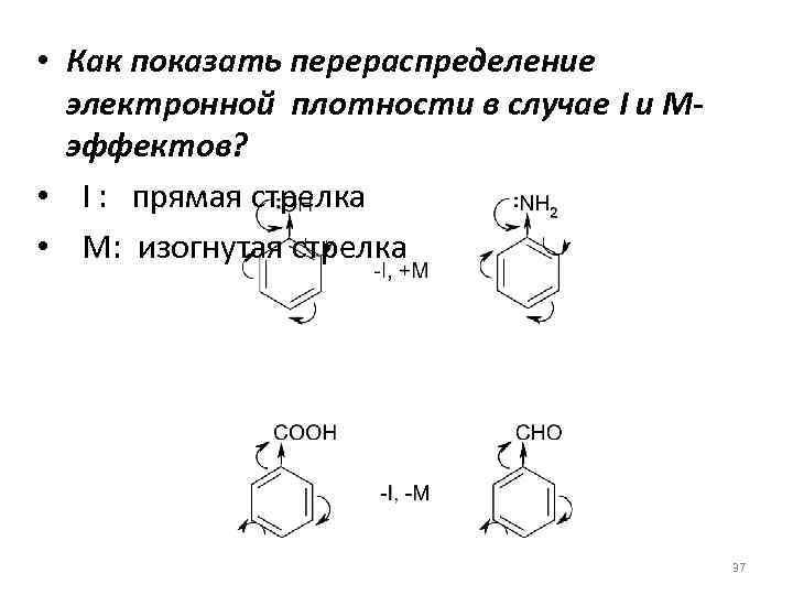 • Как показать перераспределение электронной плотности в случае I и Мэффектов? • I