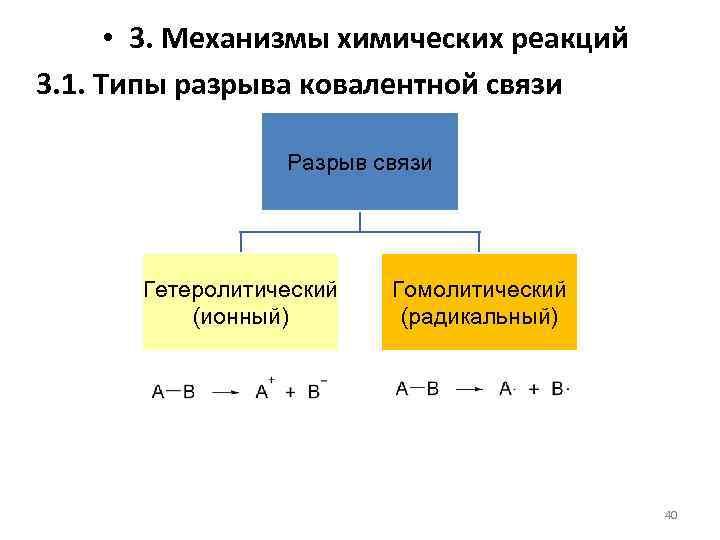 • 3. Механизмы химических реакций 3. 1. Типы разрыва ковалентной связи Разрыв связи