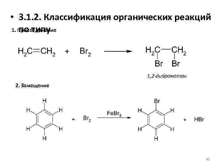 • 3. 1. 2. Классификация органических реакций 1. Присоединение по типу 1, 2