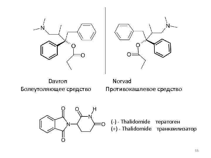 Davron Norvad Болеутоляющее средство Противокашлевое средство (-) - Thalidomide тератоген (+) - Thalidomide
