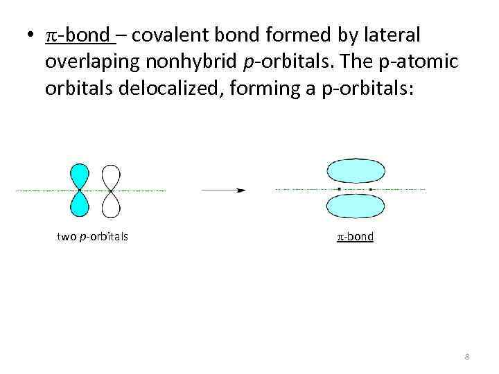 • p-bond – covalent bond formed by lateral overlaping nonhybrid p-orbitals. The p-atomic