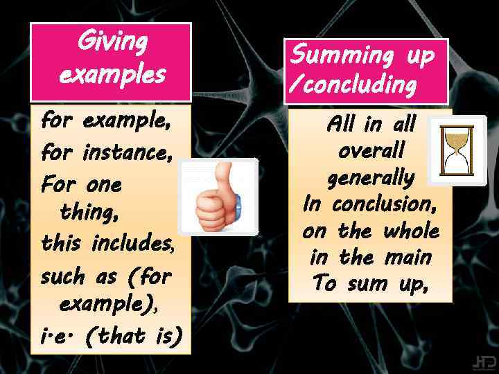 Giving examples for example, for instance, For one thing, this includes, such as (for