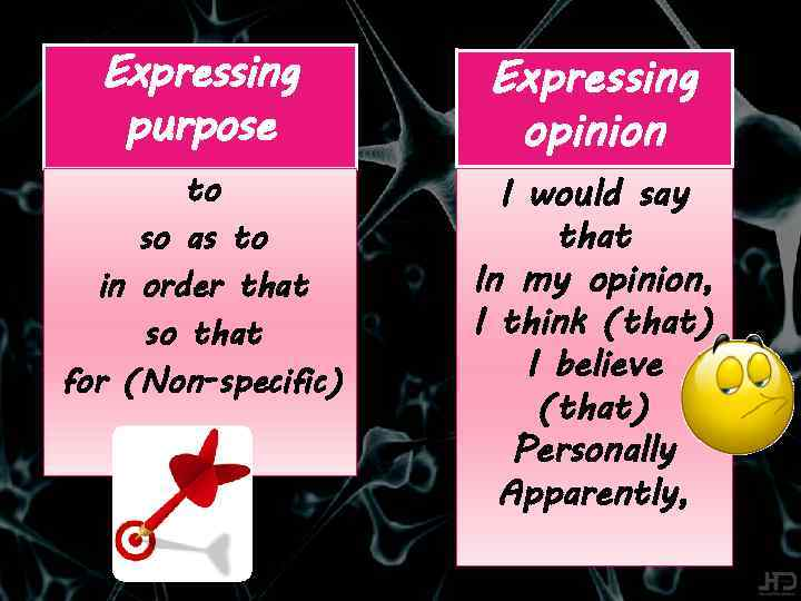 Expressing purpose to so as to in order that so that for (Non-specific) Expressing
