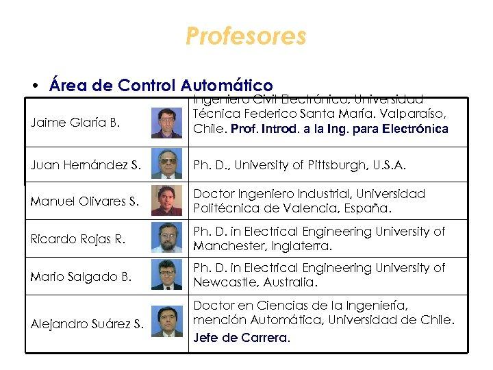 Profesores • Área de Control Automático Jaime Glaría B. Ingeniero Civil Electrónico, Universidad Técnica