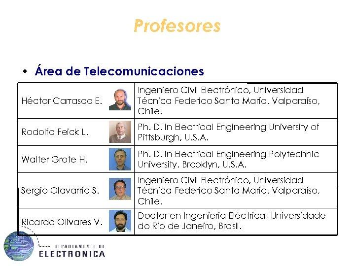 Profesores • Área de Telecomunicaciones Héctor Carrasco E. Ingeniero Civil Electrónico, Universidad Técnica Federico