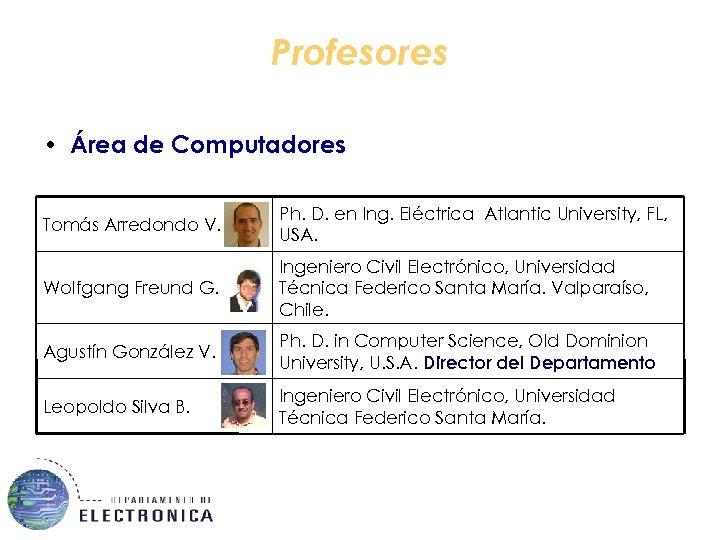Profesores • Área de Computadores Tomás Arredondo V. Ph. D. en Ing. Eléctrica Atlantic