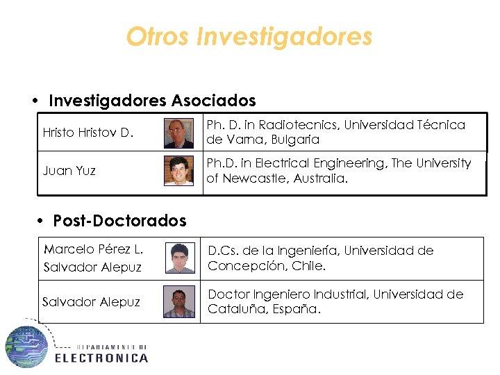 Otros Investigadores • Investigadores Asociados Hristov D. Ph. D. in Radiotecnics, Universidad Técnica de