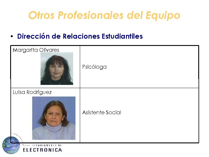 Otros Profesionales del Equipo • Dirección de Relaciones Estudiantiles Margarita Olivares Psicóloga Luisa Rodríguez
