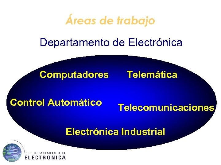 Áreas de trabajo Departamento de Electrónica Computadores Control Automático Telemática Telecomunicaciones Electrónica Industrial