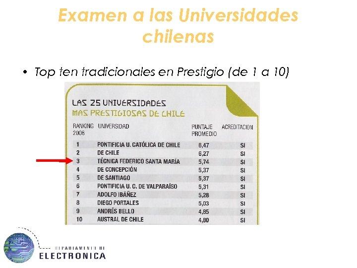 Examen a las Universidades chilenas • Top ten tradicionales en Prestigio (de 1 a
