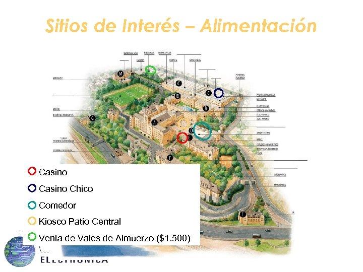 Sitios de Interés – Alimentación Casino Chico Comedor Kiosco Patio Central Venta de Vales