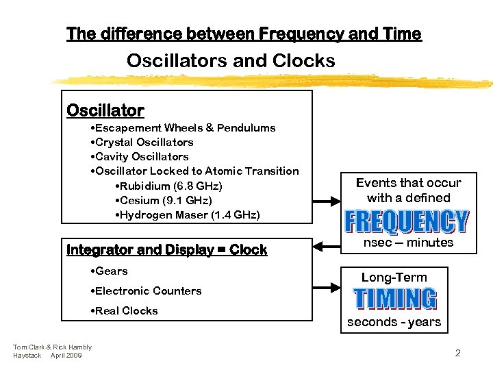The difference between Frequency and Time Oscillators and Clocks Oscillator • Escapement Wheels &