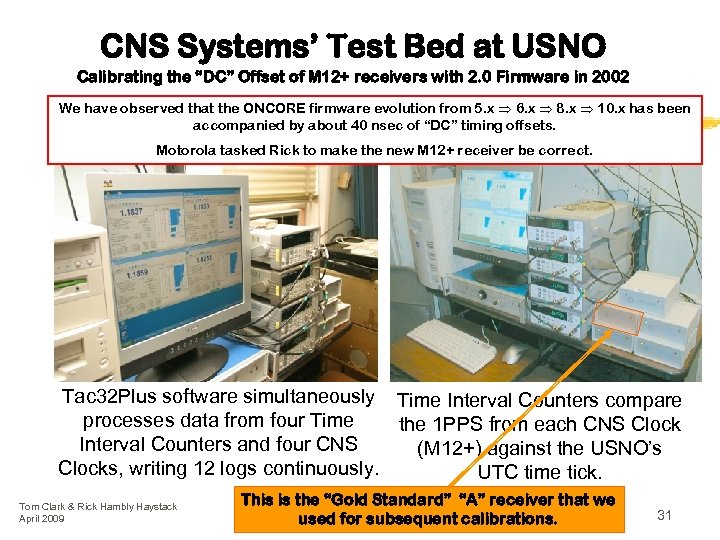 """CNS Systems' Test Bed at USNO Calibrating the """"DC"""" Offset of M 12+ receivers"""