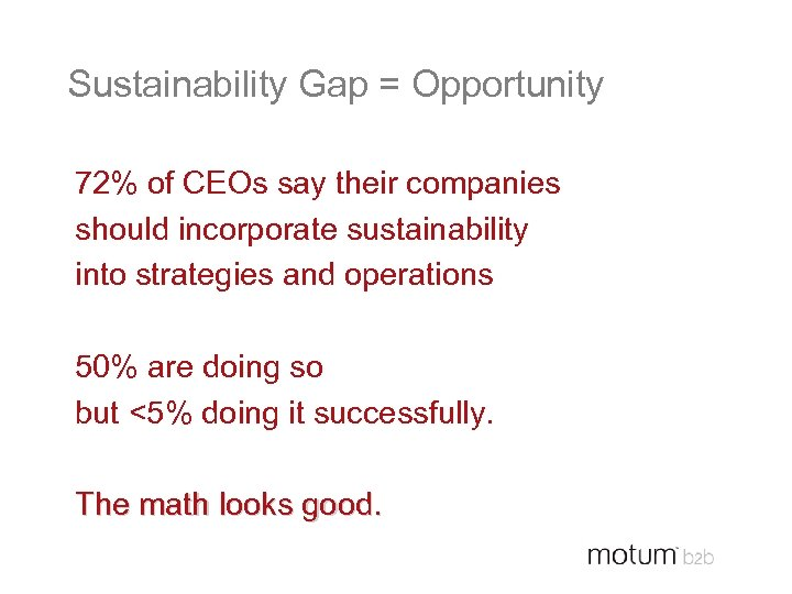 Sustainability Gap = Opportunity 72% of CEOs say their companies should incorporate sustainability into