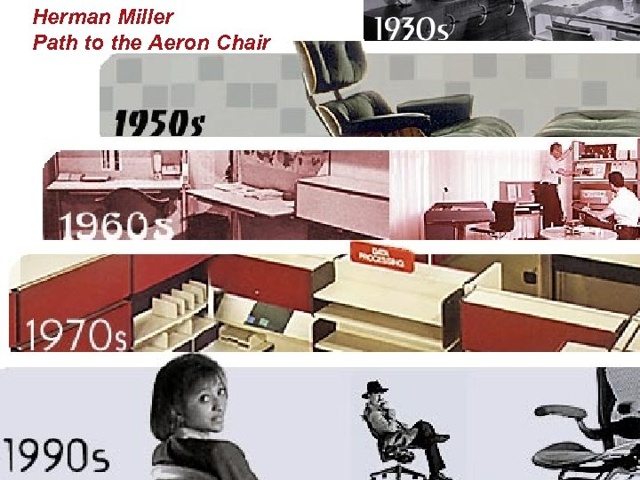 Herman Miller Path to the Aeron Chair