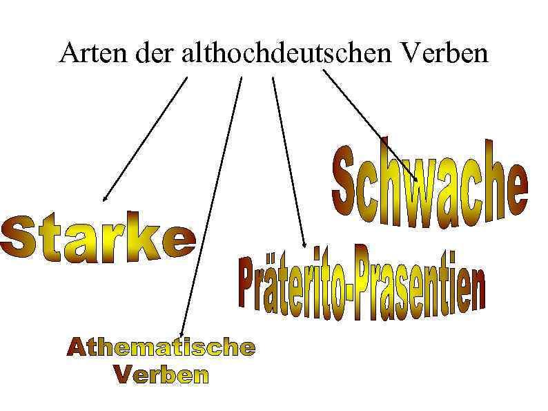 Arten der althochdeutschen Verben