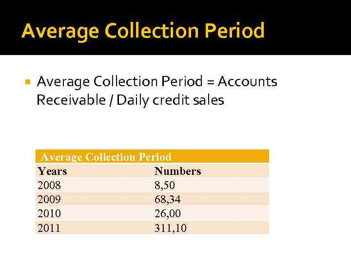 Average Collection Period = Accounts Receivable / Daily credit sales Average Collection Period Years