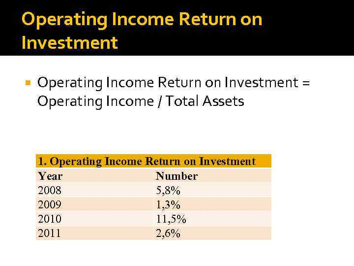 Operating Income Return on Investment = Operating Income / Total Assets 1. Operating Income