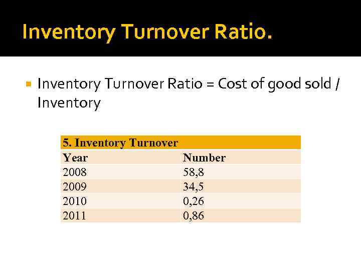 Inventory Turnover Ratio = Cost of good sold / Inventory 5. Inventory Turnover Year