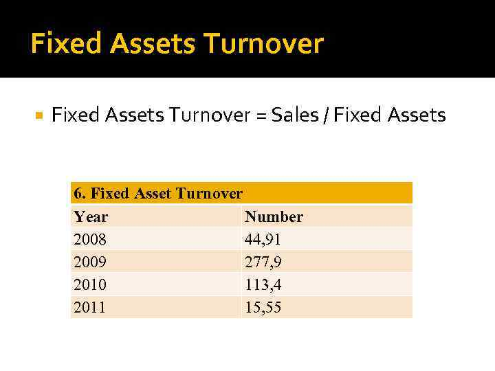 Fixed Assets Turnover = Sales / Fixed Assets 6. Fixed Asset Turnover Year Number