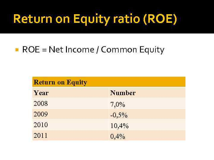 Return on Equity ratio (ROE) ROE = Net Income / Common Equity Return on