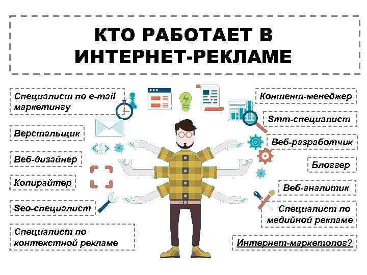 Обязанности специалиста по продвижению сайт программа для продвижения раскрутки сайта