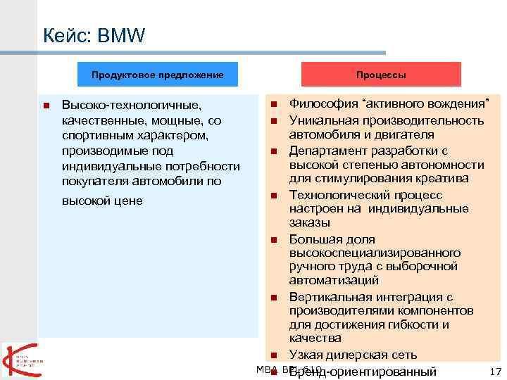 Кейс: BMW Продуктовое предложение n Высоко-технологичные, качественные, мощные, со спортивным характером, производимые под индивидуальные
