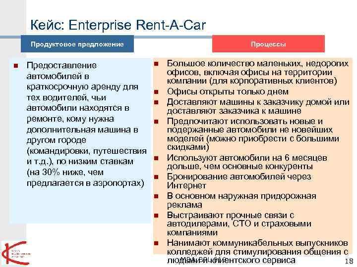 Кейс: Enterprise Rent-A-Car Продуктовое предложение n Предоставление автомобилей в краткосрочную аренду для тех водителей,