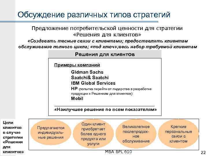 Обсуждение различных типов стратегий Предложение потребительской ценности для стратегии «Решения для клиентов» «Создавать тесные